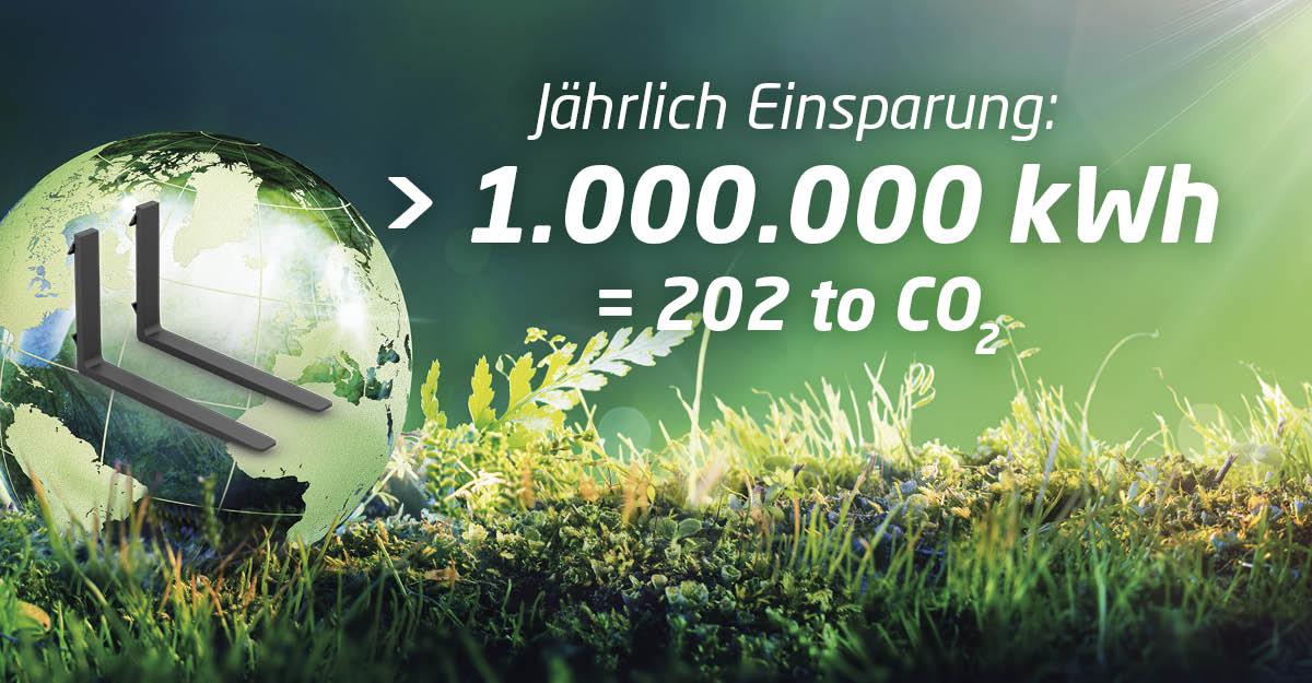 VETTER for future: Beeindruckende Energieeinsparung in der Gabelzinken-Produktion